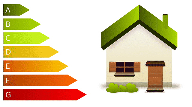 Energy Efficiency for Rooftops