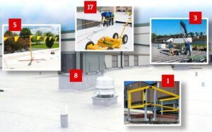 Commercial Roofing Safety Checklist