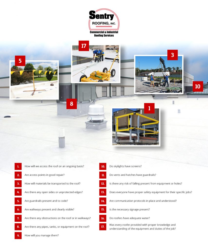 Commercial Roofing Safety Checklist Large
